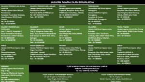 Senarai Jabatan Agama Islam Malaysia
